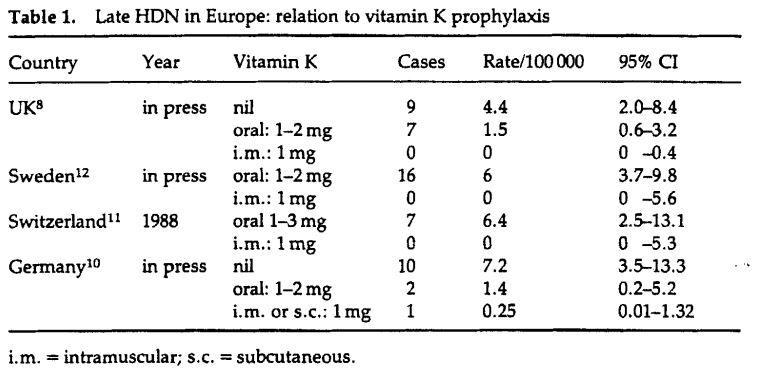 k-vitamiin beebile verejooks hüübimine süst vaktsineerimine vaktsiin vitamiinisüst