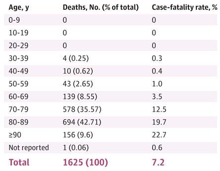 koroonaviirus covid sars gripp surmad kopsupõletik kõhulahtisus