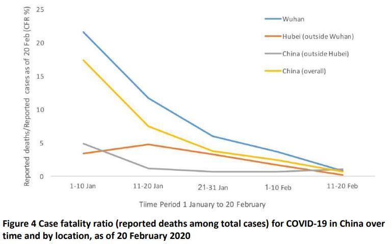 koroonaviirus hiina suremus gripp kopsupõletik köha palavik covid sars